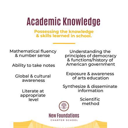 Academic Knowledge